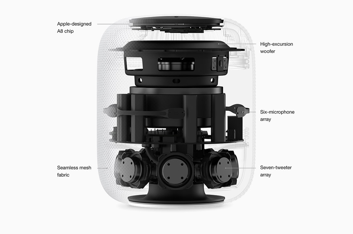 With high-excursion woofer and seven tweeters, Apple HomePod sounds amazing from every angle. Shop now at The Good Guys.
